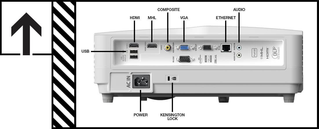 Projector Inputs