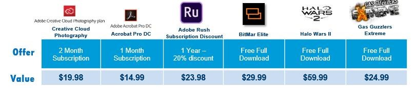Intel Adobe Bundle