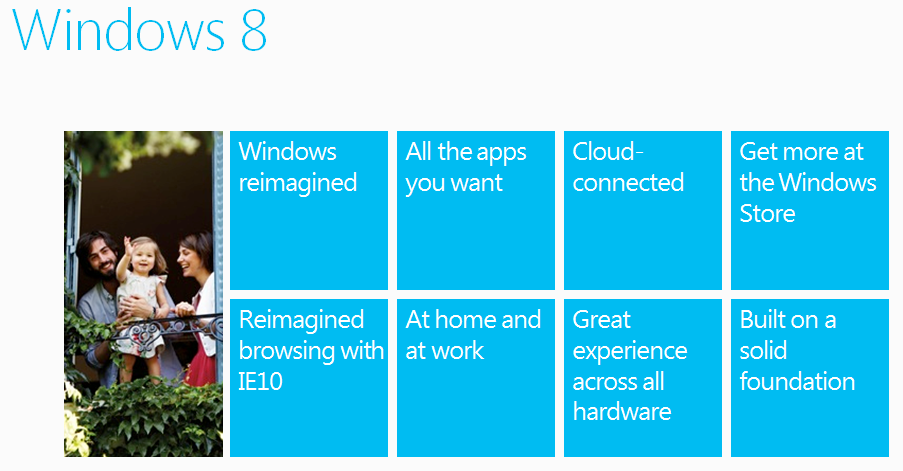 Microsoft Windows 8 Pro 32Bit Operating System
