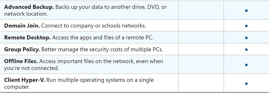 Microsoft Windows 8 Pro 32Bit Operating System